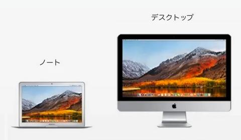 ノートパソコンとデスクトップ